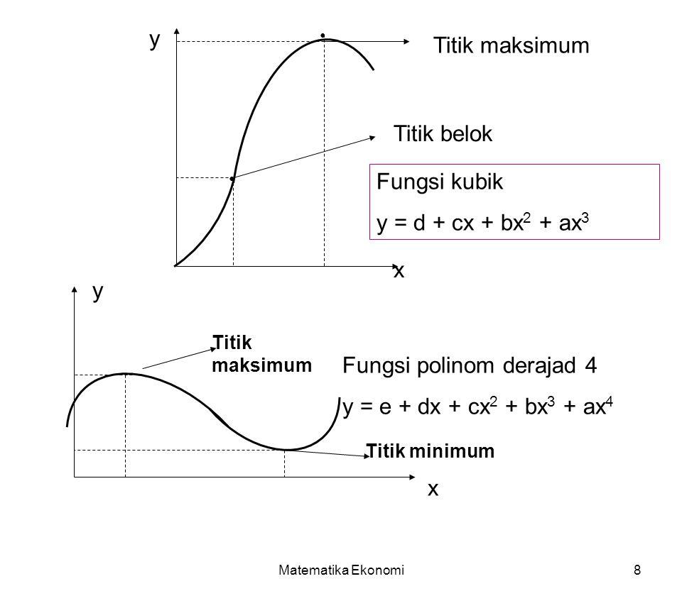 Matematika Ekonomi29 Untuk mendapatkan y, substitusi x = 78/10 pada salah satu fungsi: y = (1/3)x + 1, untuk x = 78/10; y = (1/3)(78/10) + 1 y = 26/10 Titik potong fungsi (x, y) = (78/10, 26/10)