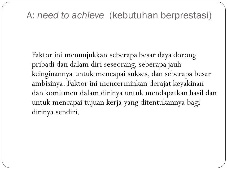 A: need to achieve (kebutuhan berprestasi) Faktor ini menunjukkan seberapa besar daya dorong pribadi dan dalam diri seseorang, seberapa jauh keinginannya untuk mencapai sukses, dan seberapa besar ambisinya.