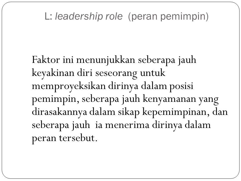 L: leadership role (peran pemimpin) Faktor ini menunjukkan seberapa jauh keyakinan diri seseorang untuk memproyeksikan dirinya dalam posisi pemimpin, seberapa jauh kenyamanan yang dirasakannya dalam sikap kepemimpinan, dan seberapa jauh ia menerima dirinya dalam peran tersebut.