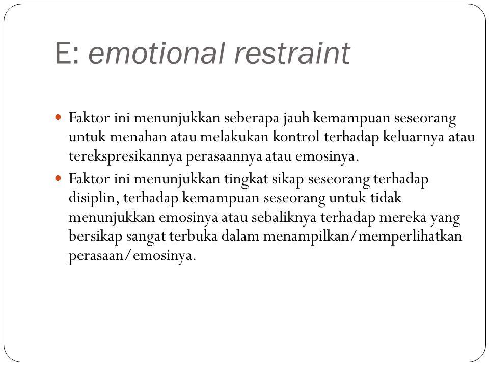 E: emotional restraint Faktor ini menunjukkan seberapa jauh kemampuan seseorang untuk menahan atau melakukan kontrol terhadap keluarnya atau terekspresikannya perasaannya atau emosinya.