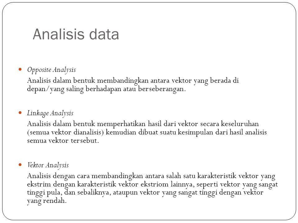 Analisis data Opposite Analysis Analisis dalam bentuk membandingkan antara vektor yang berada di depan/yang saling berhadapan atau berseberangan. Link