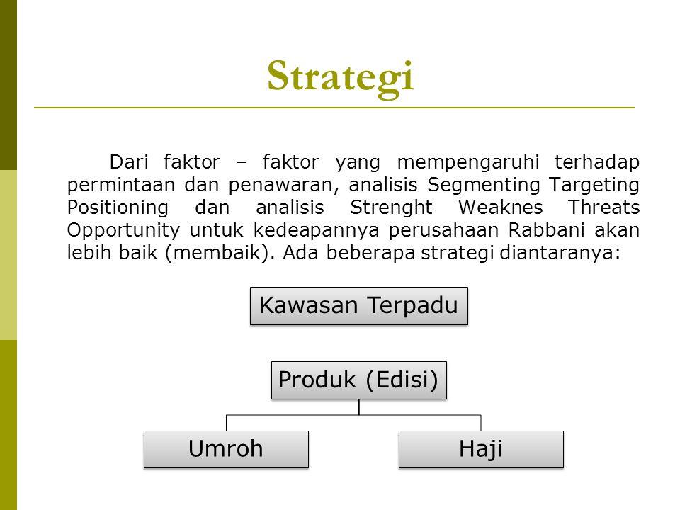 Strategi Dari faktor – faktor yang mempengaruhi terhadap permintaan dan penawaran, analisis Segmenting Targeting Positioning dan analisis Strenght Wea