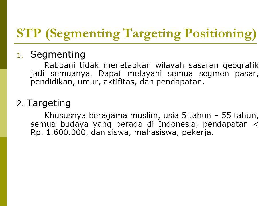 STP (Segmenting Targeting Positioning) 1. Segmenting Rabbani tidak menetapkan wilayah sasaran geografik jadi semuanya. Dapat melayani semua segmen pas