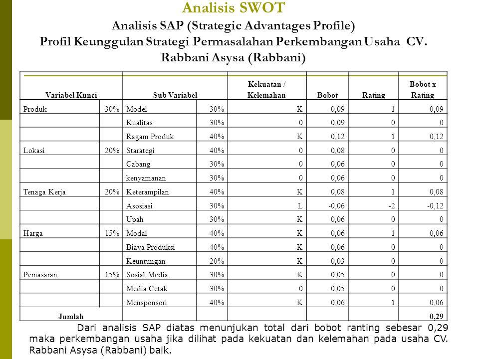 Analisis ETOP (Environmental Threat and Oppurtunity Profile) Profil Keunggulan Strategis Permasalahan Perkembangan Usaha CV.