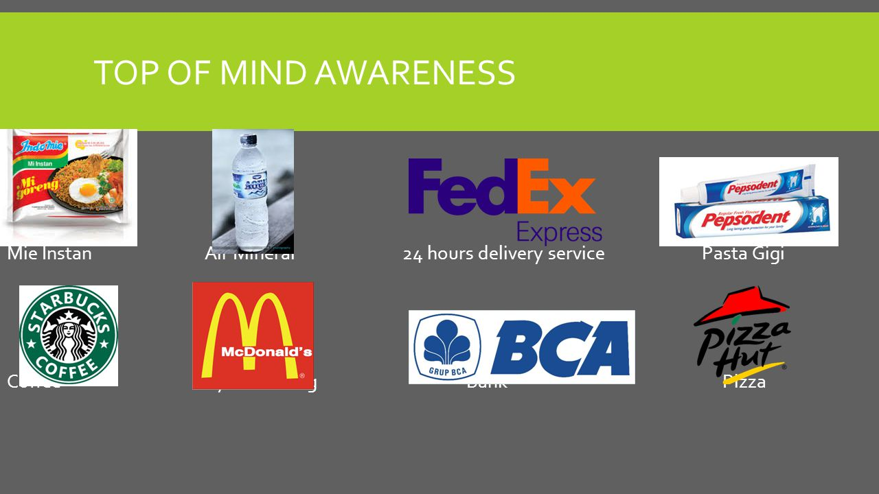 TOP OF MIND AWARENESS Mie InstanAir Mineral24 hours delivery service Pasta Gigi CoffeeAyam Goreng Bank Pizza