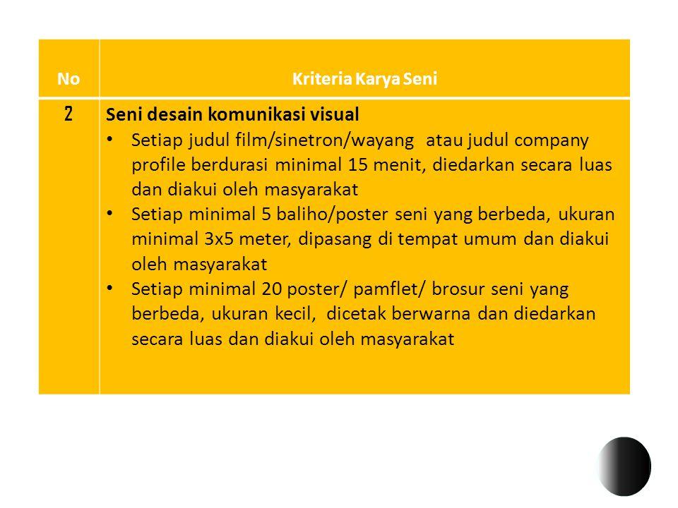 NoKriteria Karya Seni 2 Seni desain komunikasi visual Setiap judul film/sinetron/wayang atau judul company profile berdurasi minimal 15 menit, diedark