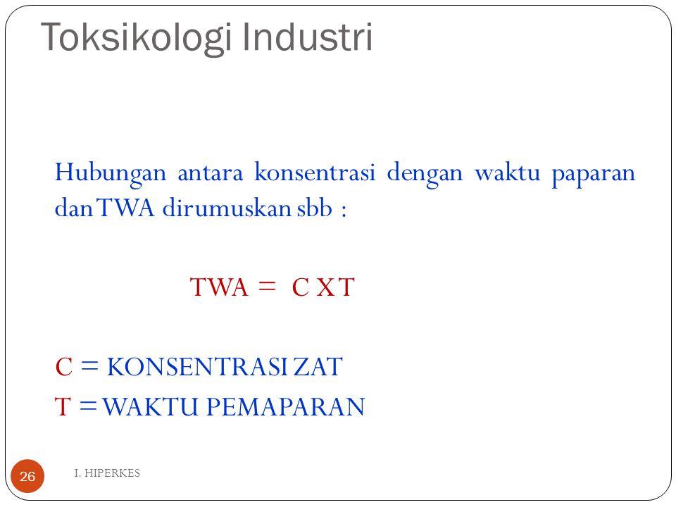 Toksikologi Industri I. HIPERKES 26 Hubungan antara konsentrasi dengan waktu paparan dan TWA dirumuskan sbb : TWA= C X T C = KONSENTRASI ZAT T = WAKTU