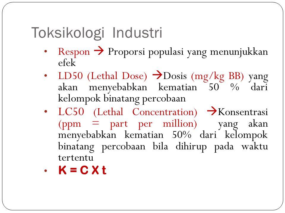 Toksikologi Industri Respon  Proporsi populasi yang menunjukkan efek LD50 (Lethal Dose)  Dosis (mg/kg BB) yang akan menyebabkan kematian 50 % dari k