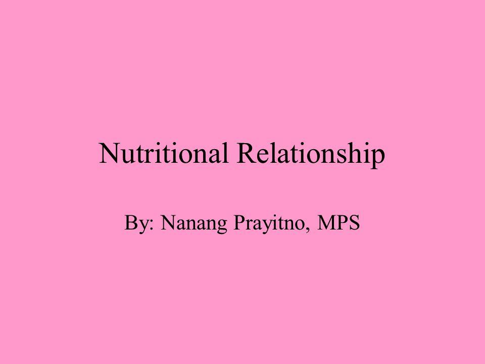 Nutritional Relationship By: Nanang Prayitno, MPS