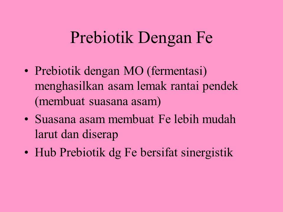 Prebiotik Dengan Fe Prebiotik dengan MO (fermentasi) menghasilkan asam lemak rantai pendek (membuat suasana asam) Suasana asam membuat Fe lebih mudah larut dan diserap Hub Prebiotik dg Fe bersifat sinergistik