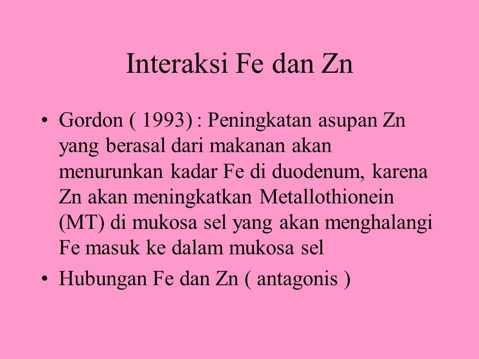 Interaksi Fe dan Zn Gordon ( 1993) : Peningkatan asupan Zn yang berasal dari makanan akan menurunkan kadar Fe di duodenum, karena Zn akan meningkatkan Metallothionein (MT) di mukosa sel yang akan menghalangi Fe masuk ke dalam mukosa sel Hubungan Fe dan Zn ( antagonis )