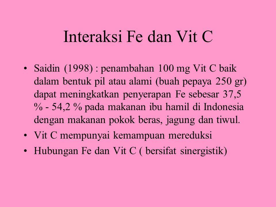Interaksi Fe dan Vit C Saidin (1998) : penambahan 100 mg Vit C baik dalam bentuk pil atau alami (buah pepaya 250 gr) dapat meningkatkan penyerapan Fe sebesar 37,5 % - 54,2 % pada makanan ibu hamil di Indonesia dengan makanan pokok beras, jagung dan tiwul.