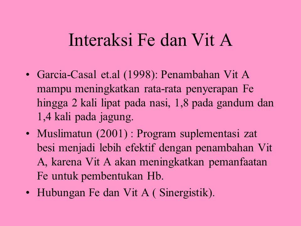 Interaksi Fe dan Vit A Garcia-Casal et.al (1998): Penambahan Vit A mampu meningkatkan rata-rata penyerapan Fe hingga 2 kali lipat pada nasi, 1,8 pada