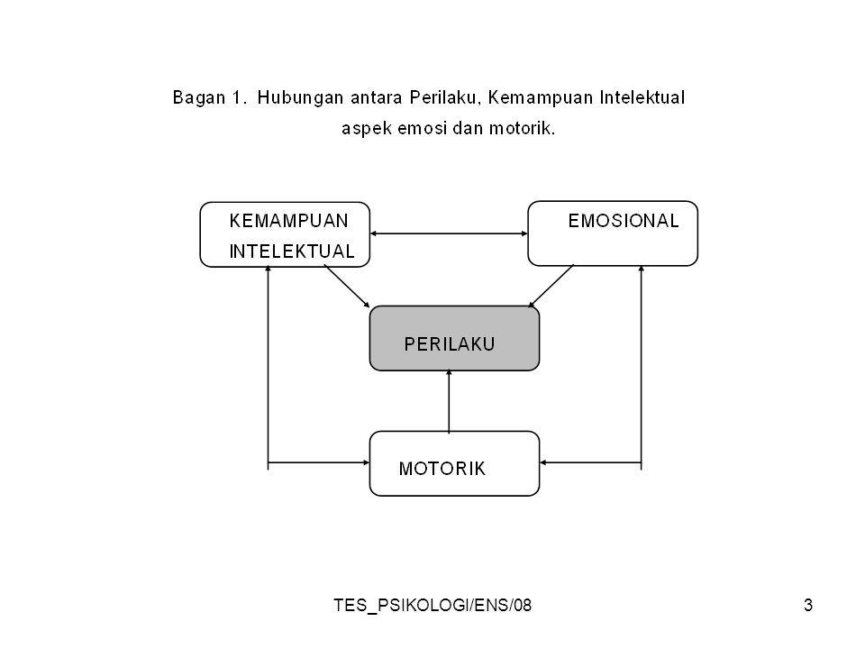 TES_PSIKOLOGI/ENS/083