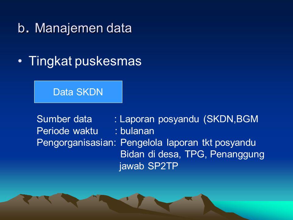 b. Manajemen data Tingkat puskesmas Data SKDN Sumber data : Laporan posyandu (SKDN,BGM Periode waktu : bulanan Pengorganisasian: Pengelola laporan tkt