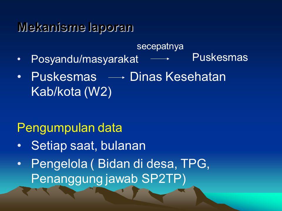 Mekanisme laporan Posyandu/masyarakat Puskesmas Dinas Kesehatan Kab/kota (W2) Pengumpulan data Setiap saat, bulanan Pengelola ( Bidan di desa, TPG, Pe