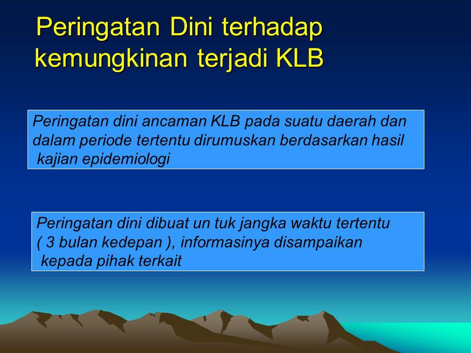 Peringatan Dini terhadap kemungkinan terjadi KLB Peringatan Dini terhadap kemungkinan terjadi KLB Peringatan dini ancaman KLB pada suatu daerah dan da