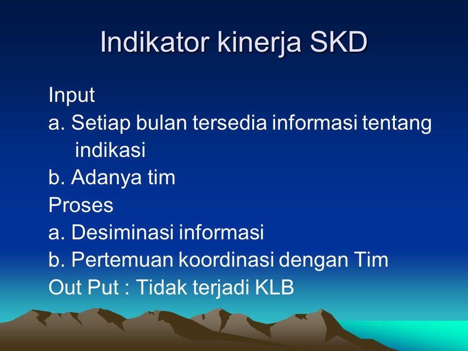 Indikator kinerja SKD Input a. Setiap bulan tersedia informasi tentang indikasi b. Adanya tim Proses a. Desiminasi informasi b. Pertemuan koordinasi d