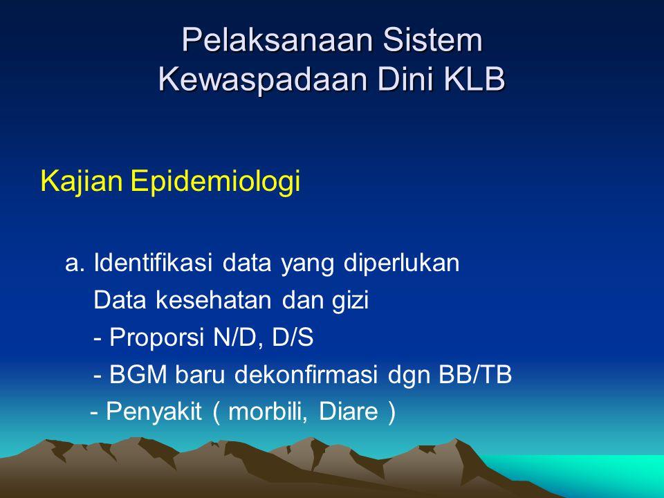 Pelaksanaan Sistem Kewaspadaan Dini KLB Kajian Epidemiologi a. Identifikasi data yang diperlukan Data kesehatan dan gizi - Proporsi N/D, D/S - BGM bar