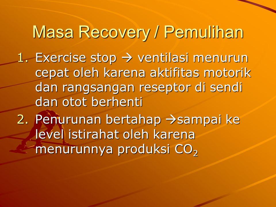 Masa Recovery / Pemulihan 1.Exercise stop  ventilasi menurun cepat oleh karena aktifitas motorik dan rangsangan reseptor di sendi dan otot berhenti 2.Penurunan bertahap  sampai ke level istirahat oleh karena menurunnya produksi CO 2