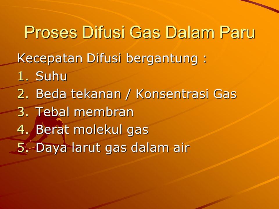 Proses Difusi Gas Dalam Paru Kecepatan Difusi bergantung : 1.Suhu 2.Beda tekanan / Konsentrasi Gas 3.Tebal membran 4.Berat molekul gas 5.Daya larut gas dalam air