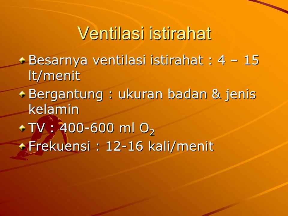 Ventilasi istirahat Besarnya ventilasi istirahat : 4 – 15 lt/menit Bergantung : ukuran badan & jenis kelamin TV : 400-600 ml O 2 Frekuensi : 12-16 kali/menit