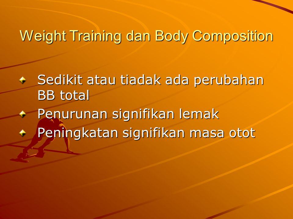 Weight Training dan Body Composition Sedikit atau tiadak ada perubahan BB total Penurunan signifikan lemak Peningkatan signifikan masa otot