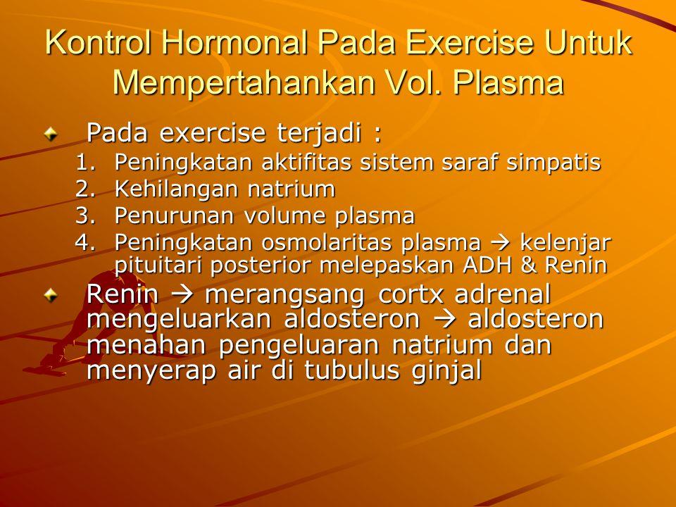 Kontrol Hormonal Pada Exercise Untuk Mempertahankan Vol.