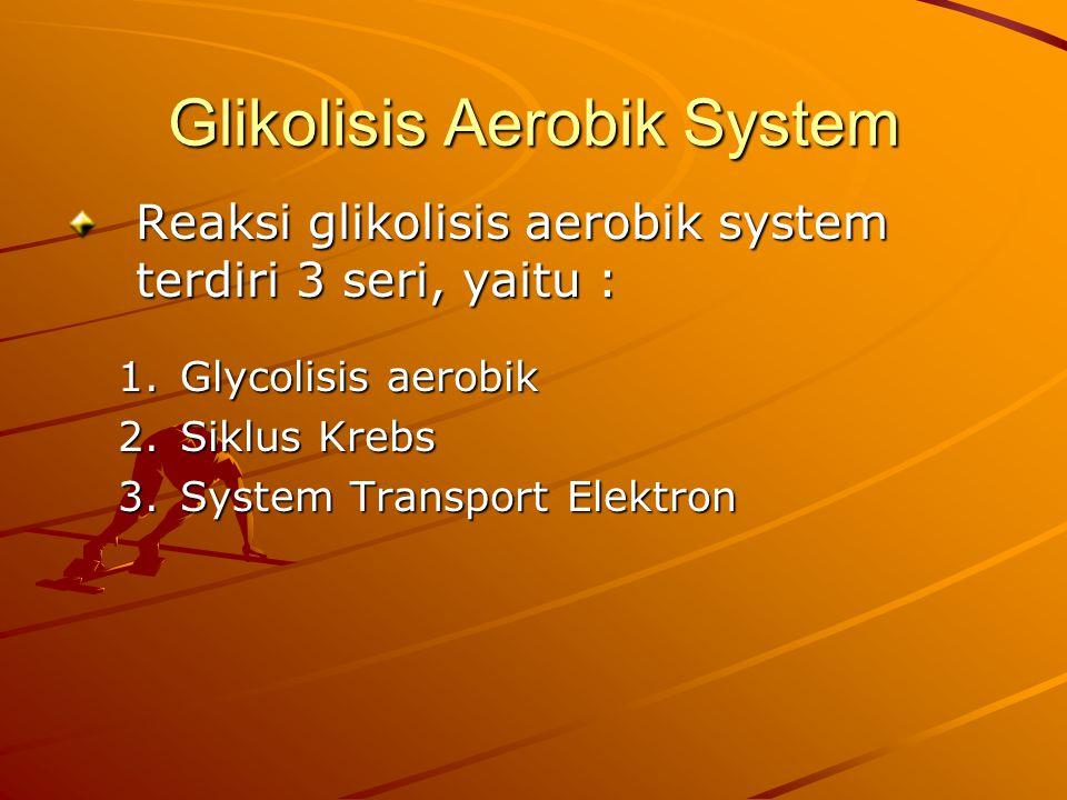 Glikolisis Aerobik System Reaksi glikolisis aerobik system terdiri 3 seri, yaitu : 1.Glycolisis aerobik 2.Siklus Krebs 3.System Transport Elektron