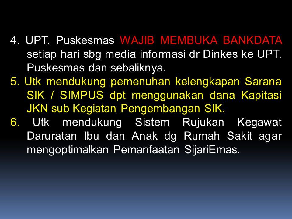 4.UPT. Puskesmas WAJIB MEMBUKA BANKDATA setiap hari sbg media informasi dr Dinkes ke UPT.
