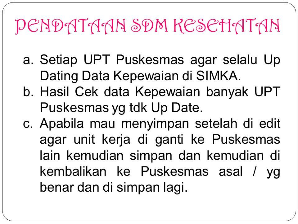 a.Setiap UPT Puskesmas agar selalu Up Dating Data Kepewaian di SIMKA.