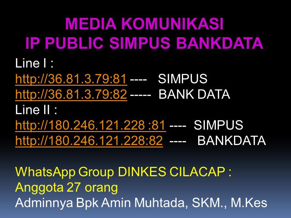 Line I : http://36.81.3.79:81 ---- SIMPUS http://36.81.3.79:82 ----- BANK DATA Line II : http://180.246.121.228 :81 ---- SIMPUS http://180.246.121.228:82 ---- BANKDATA WhatsApp Group DINKES CILACAP : Anggota 27 orang Adminnya Bpk Amin Muhtada, SKM., M.Kes MEDIA KOMUNIKASI IP PUBLIC SIMPUS BANKDATA