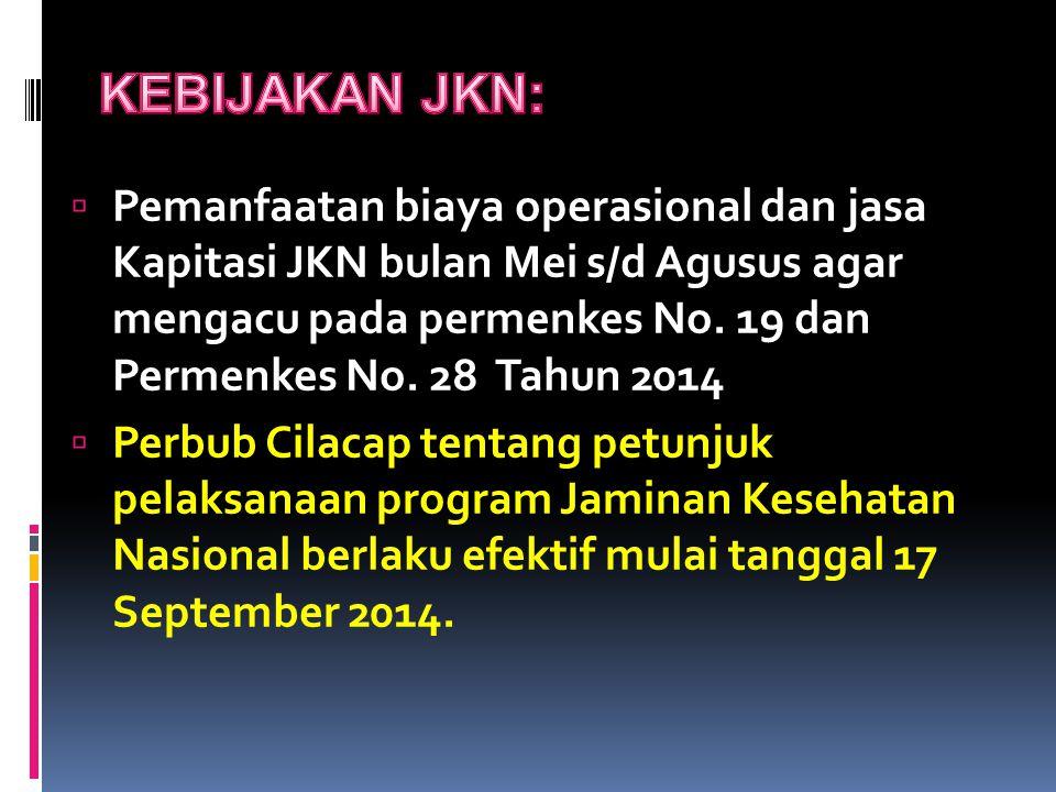 Orientasi Kader Dlm Pelaks PKD Dasar Srt Kadinkes Prov Jateng No 005/284/4.