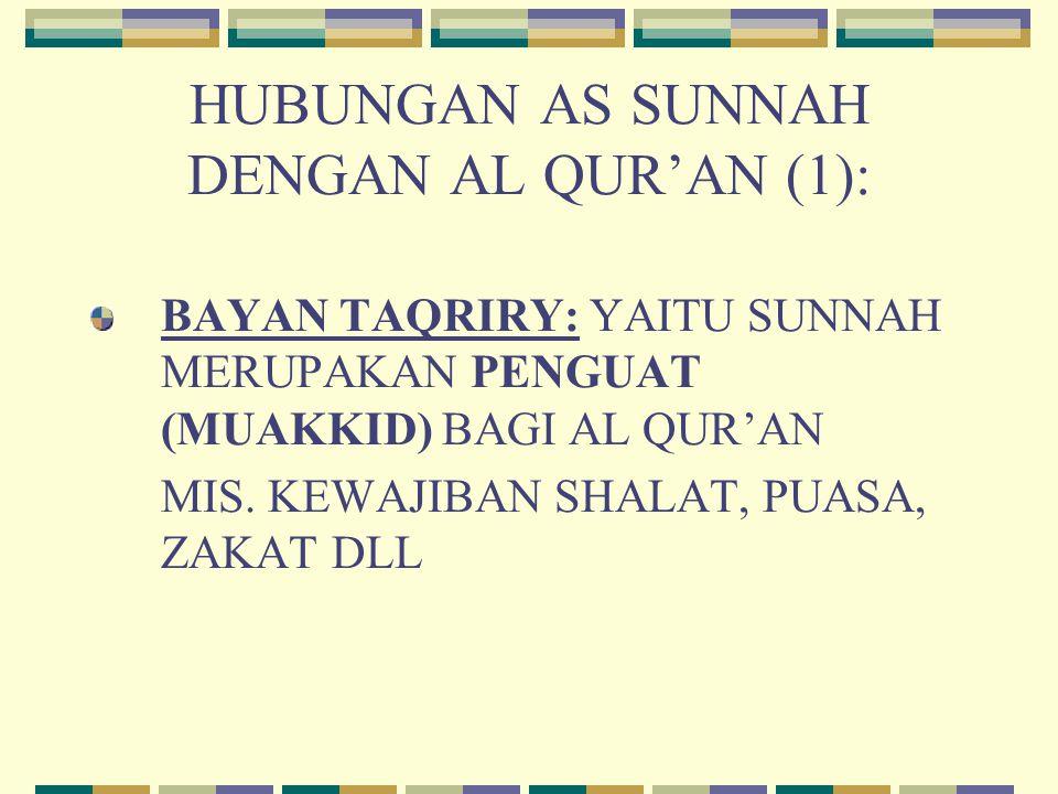 HUBUNGAN AS SUNNAH DENGAN AL QUR'AN (2): PENJELAS (MUBAYYIN) MAKSUD HUKUM AL QUR'AN ADALAH: 1.