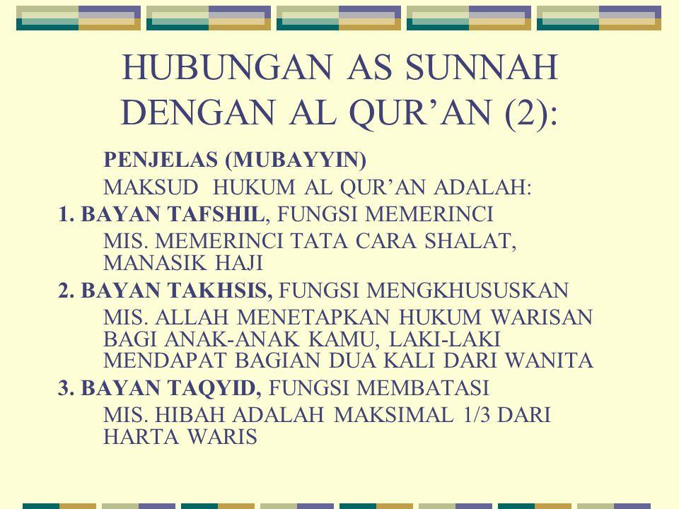 HUBUNGAN AS SUNNAH DENGAN AL QUR'AN (2): PENJELAS (MUBAYYIN) MAKSUD HUKUM AL QUR'AN ADALAH: 1. BAYAN TAFSHIL, FUNGSI MEMERINCI MIS. MEMERINCI TATA CAR