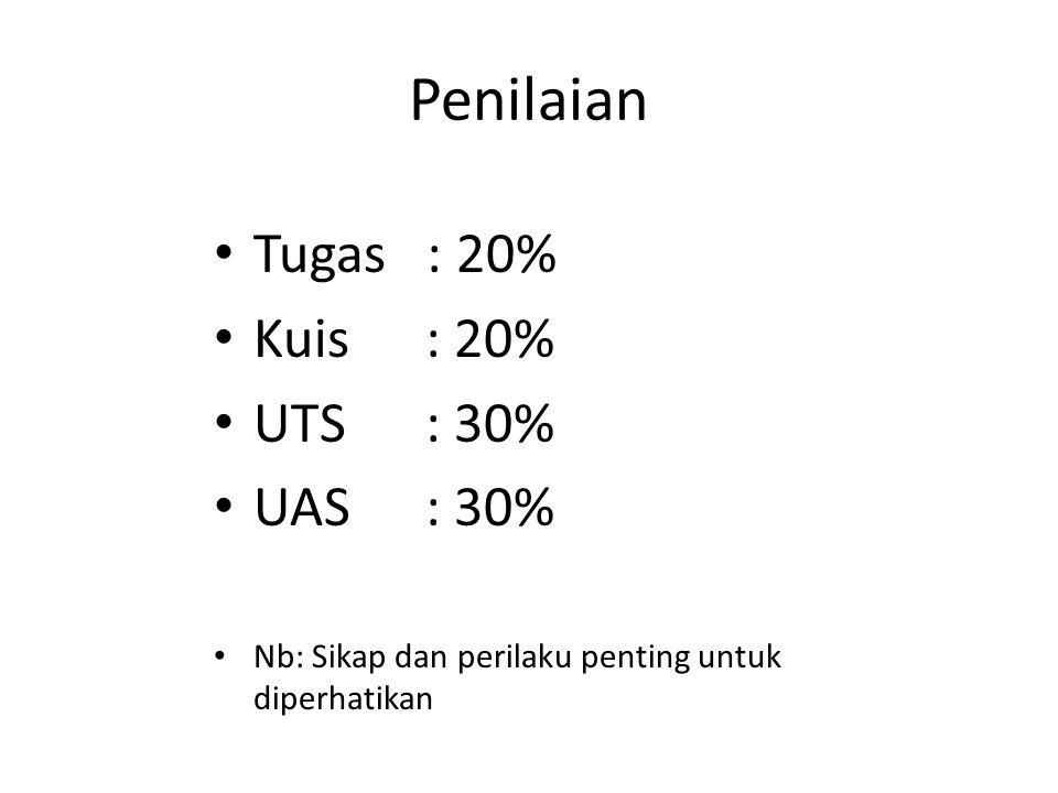 Penilaian Tugas : 20% Kuis : 20% UTS : 30% UAS : 30% Nb: Sikap dan perilaku penting untuk diperhatikan