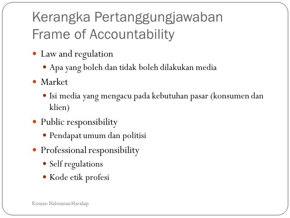 Kerangka Pertanggungjawaban Frame of Accountability Law and regulation Apa yang boleh dan tidak boleh dilakukan media Market Isi media yang mengacu pa