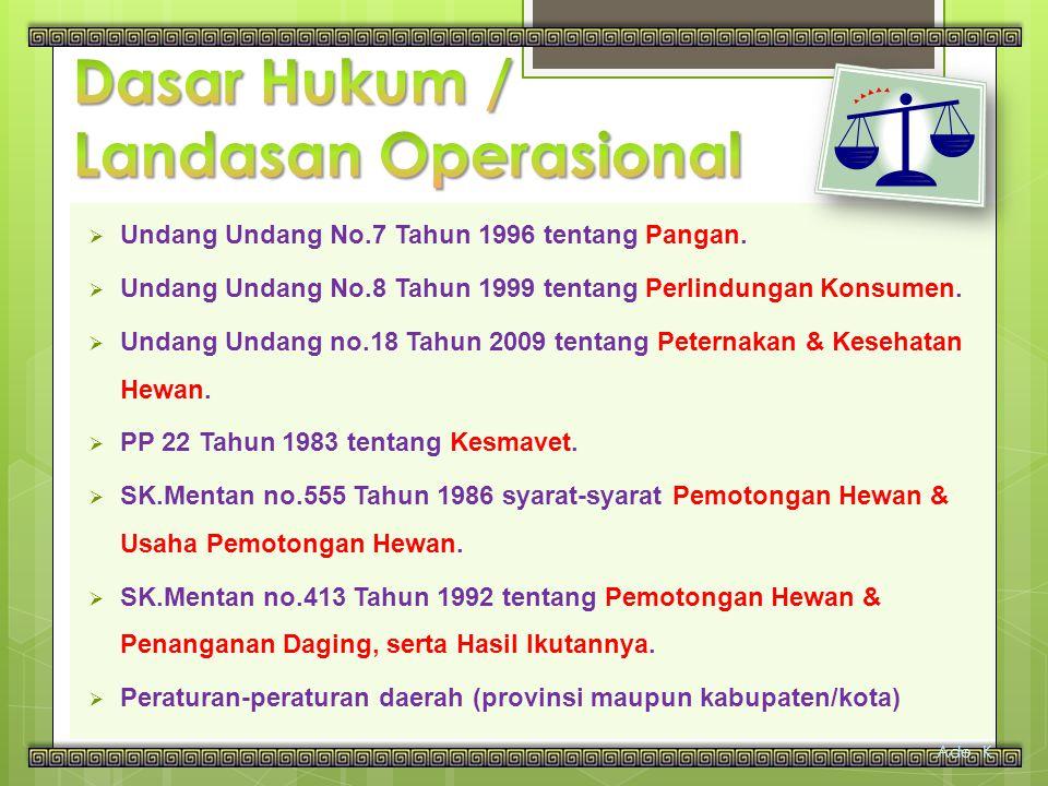 Undang Undang No.7 Tahun 1996 tentang Pangan.  Undang Undang No.8 Tahun 1999 tentang Perlindungan Konsumen.  Undang Undang no.18 Tahun 2009 tentan