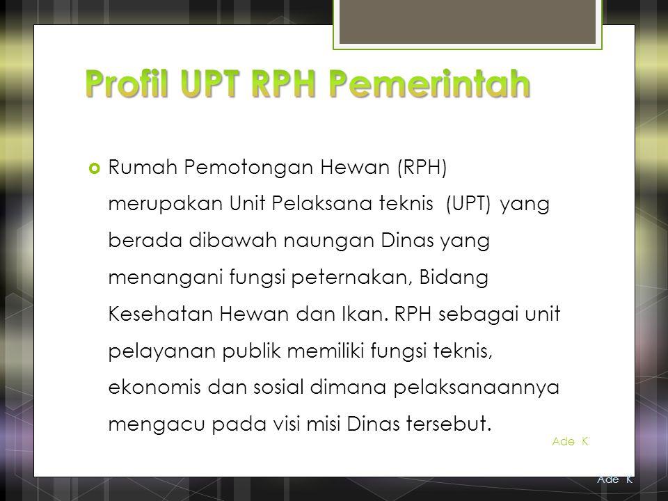  Rumah Pemotongan Hewan (RPH) merupakan Unit Pelaksana teknis (UPT) yang berada dibawah naungan Dinas yang menangani fungsi peternakan, Bidang Keseha