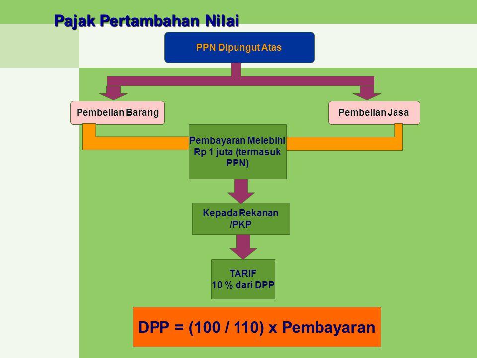 Pajak Pertambahan Nilai PPN Dipungut Atas Pembelian BarangPembelian Jasa Kepada Rekanan /PKP TARIF 10 % dari DPP Pembayaran Melebihi Rp 1 juta (termasuk PPN) DPP = (100 / 110) x Pembayaran