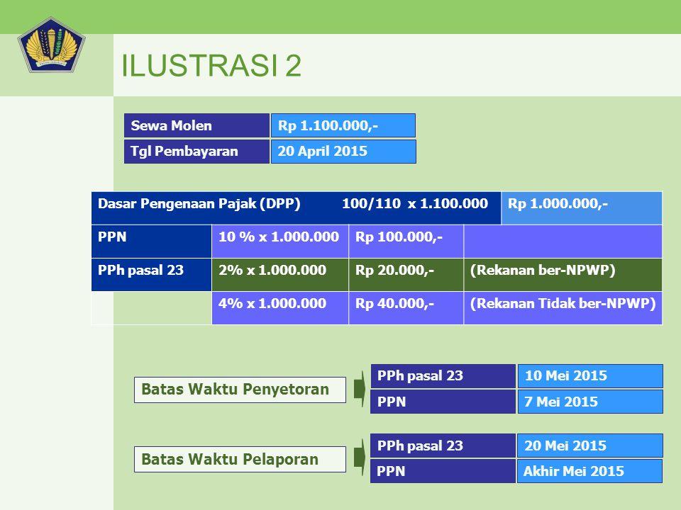 ILUSTRASI 2 Dasar Pengenaan Pajak (DPP)100/110 x 1.100.000Rp 1.000.000,- PPN10 % x 1.000.000Rp 100.000,- PPh pasal 232% x 1.000.000Rp 20.000,-(Rekanan