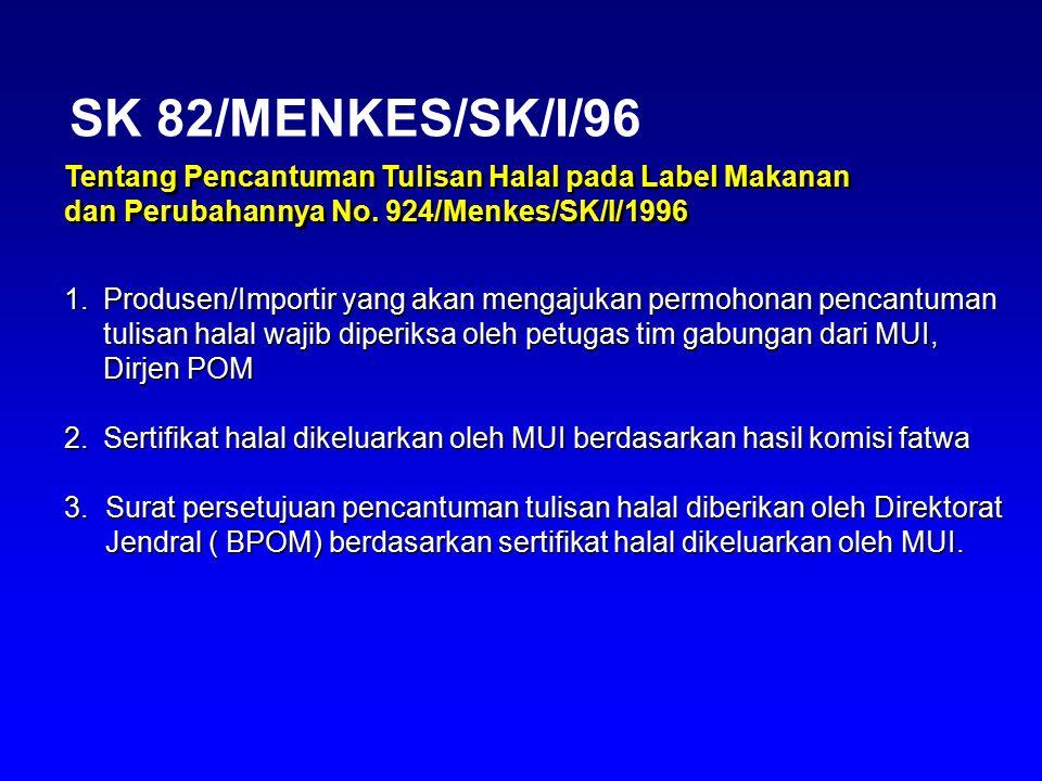 1.Produsen/Importir yang akan mengajukan permohonan pencantuman tulisan halal wajib diperiksa oleh petugas tim gabungan dari MUI, Dirjen POM 2.Sertifi