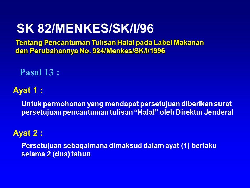Tentang Pencantuman Tulisan Halal pada Label Makanan dan Perubahannya No. 924/Menkes/SK/I/1996 SK 82/MENKES/SK/I/96 Pasal 13 : Ayat 1 : Untuk permohon