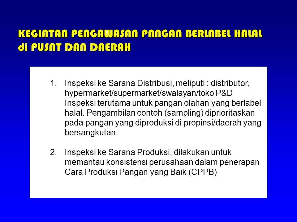 KEGIATAN PENGAWASAN PANGAN BERLABEL HALAL di PUSAT DAN DAERAH 1.Inspeksi ke Sarana Distribusi, meliputi : distributor, hypermarket/supermarket/swalaya