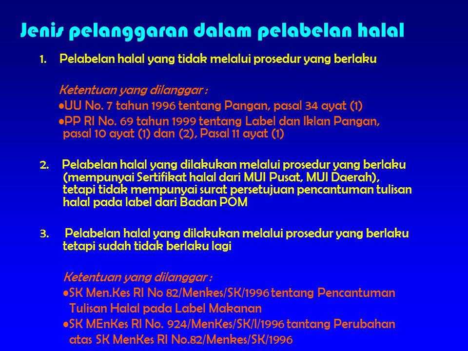 Jenis pelanggaran dalam pelabelan halal 1. Pelabelan halal yang tidak melalui prosedur yang berlaku Ketentuan yang dilanggar : UU No. 7 tahun 1996 ten