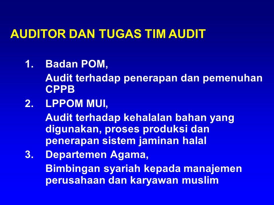 1.Badan POM, Audit terhadap penerapan dan pemenuhan CPPB 2. LPPOM MUI, Audit terhadap kehalalan bahan yang digunakan, proses produksi dan penerapan si