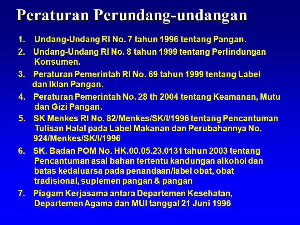 1. Undang-Undang RI No. 7 tahun 1996 tentang Pangan. 5.SK Menkes RI No. 82/Menkes/SK/I/1996 tentang Pencantuman Tulisan Halal pada Label Makanan dan P