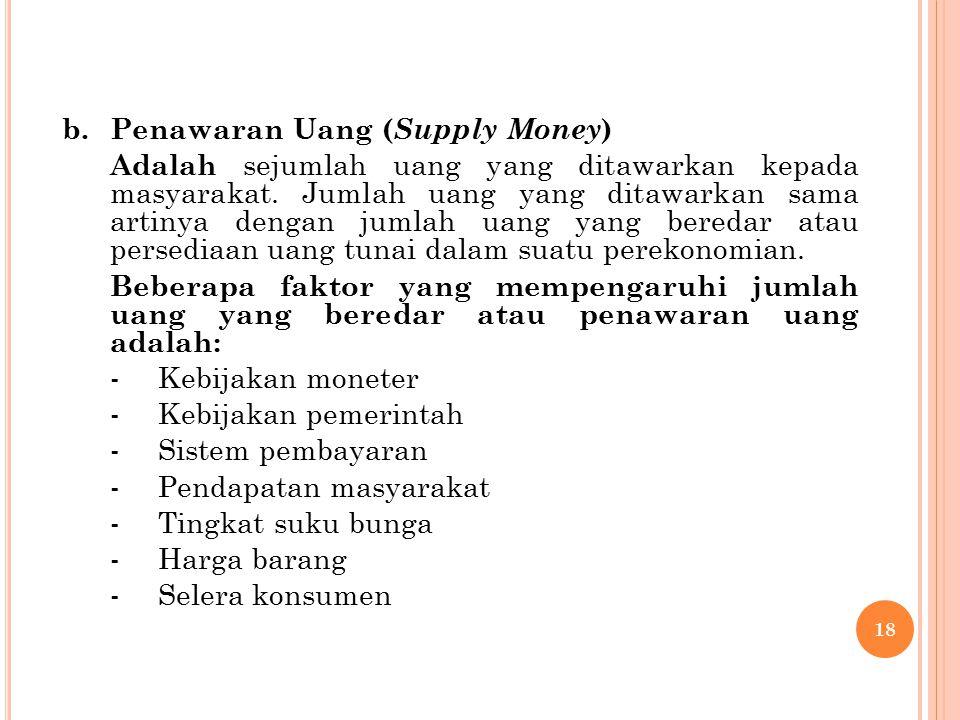 b.Penawaran Uang ( Supply Money ) Adalah sejumlah uang yang ditawarkan kepada masyarakat.