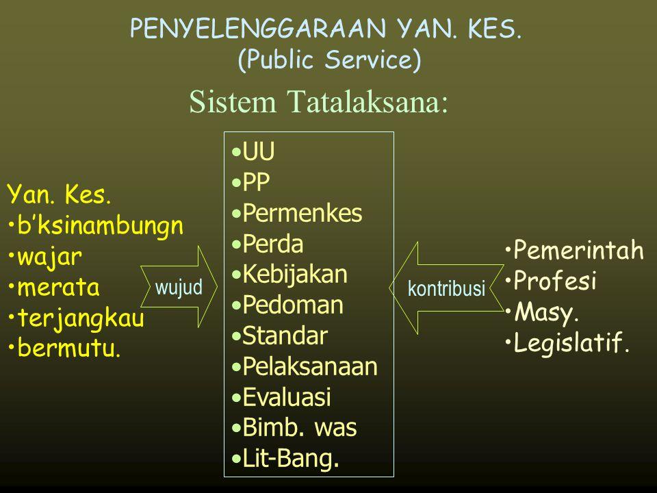 PENYELENGGARAAN YAN. KES. (Public Service)  Regulasi :  Sistem Tatalaksana: Pemerintah Profesi Masyarakat agar Setiap penduduk terlayani. Hukum / Ke