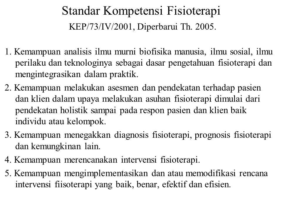 REGULASI MANDIRI (Org.Profesi) : Organisasi profesi : IFI, dibentuk Th. 1972, Notaris & Depdagri. Definisi : Kep. KONAS VIII/IFI/2000. Standar kompete